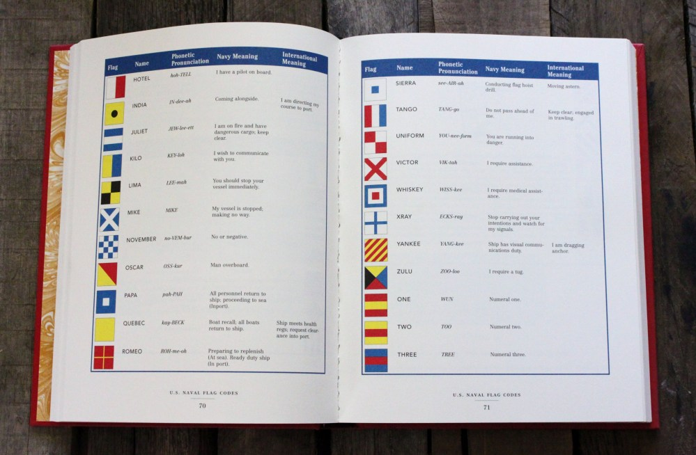 Nautical Flags in the Dangerous Book for Boys